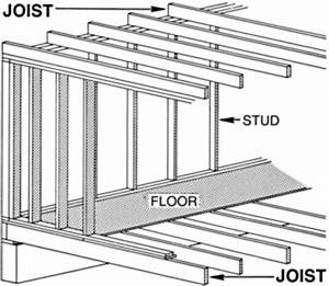 Joist vs truss difference and comparison diffen for Floor joist size residential