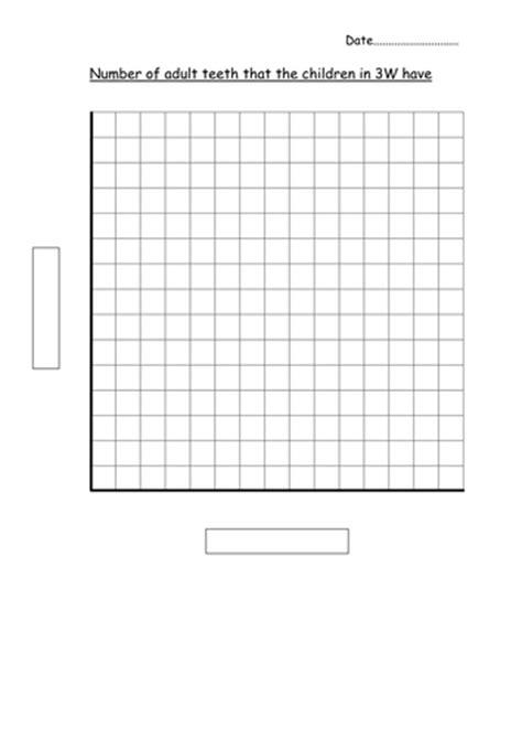 Blank Bar Graph Template  Adult Teeth By Hannahw2
