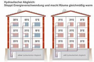 Heizkörper Zu Heiß : der hydraulische abgleich w rme gleichm ig verteilen ~ Lizthompson.info Haus und Dekorationen