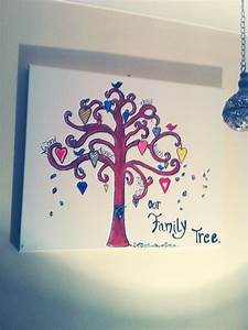Make Your Own Family Tree - Musely