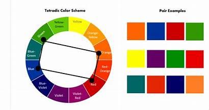 Scheme Wheel Colors Complementary Split Tetradic Warm