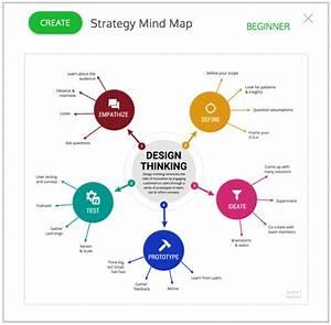Online Mind Map Maker - Create A Mind Map