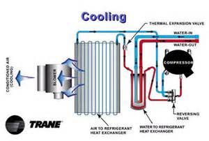 Images of Air Source Heat Pump Heat Exchanger