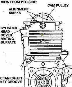 How Do I Set The Timing On A Honda Gc160  I Had To Replace The Pulley And Need To Know The