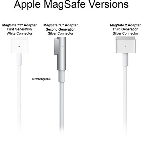 85w magsafe 2 power genuine apple 85w magsafe 2 power adapter for macbook pro