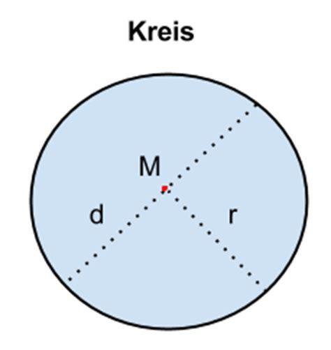 durchmesser berechnen kreis rechner kreis matheretter