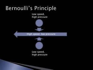 Bernoulli Kette N Berechnen : bernoulli principle ~ Themetempest.com Abrechnung