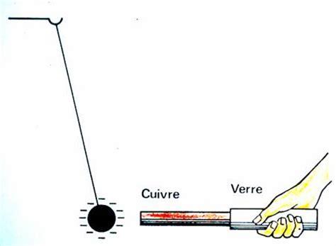 électricité statique canapé electricité statique
