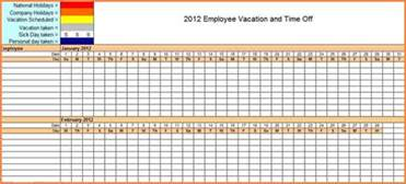 Escrow Analysis Spreadsheet by 7 Sick And Vacation Spreadsheet Excel Spreadsheets