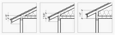 all about residential construction and design roof trusses