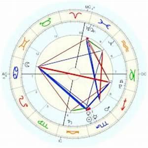 Catherine Cruz Horoscope For Birth Date 27 October 2010