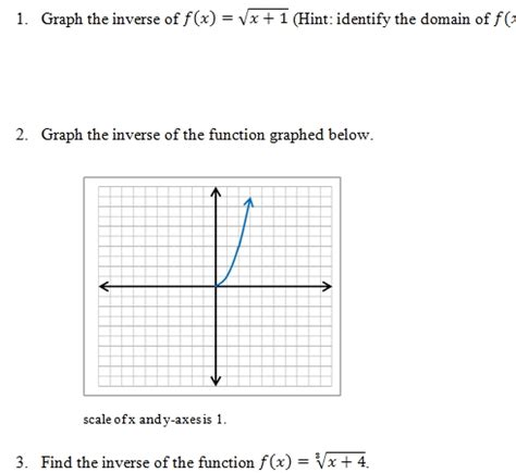 Inverse Functions Worksheet And Answer Key Free 25 Question Pdf On Inverse Functions