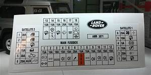 Land Rover Discovery 300tdi Decal Label Amr3871 Fuse Box
