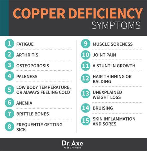 Copper Deficiency Symptoms & Sources to Cure it
