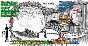 Plato Allegory Of The Cave Analysis