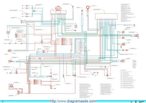 vespa gtv 250 wiring diagram wiring library