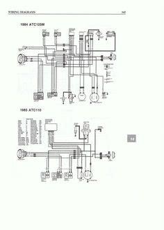 Loncin Wiring Diagram Atv Awesome Pit Bike Ideas
