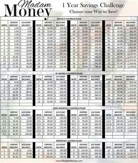 52 Week Money Challenge ... Broken Down Weekly/bi-weekly