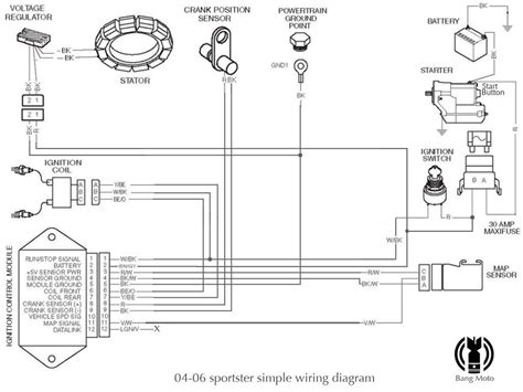 Sportster Simplified Wiring Diagram Chopper