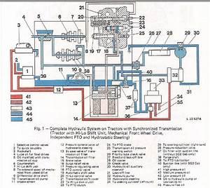 2040 Hydraulics