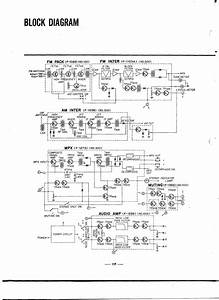 Wiring Diagram For Tv Antennas Outdoor Tv Antenna Grounding Diagram Wiring Diagram