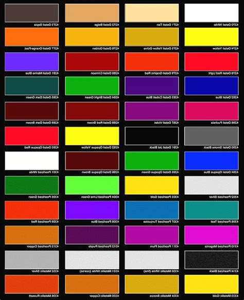ppg auto paint colors chart asli aetherair co