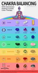 Balance Your 7 Chakras With Healing Crystals  Foods