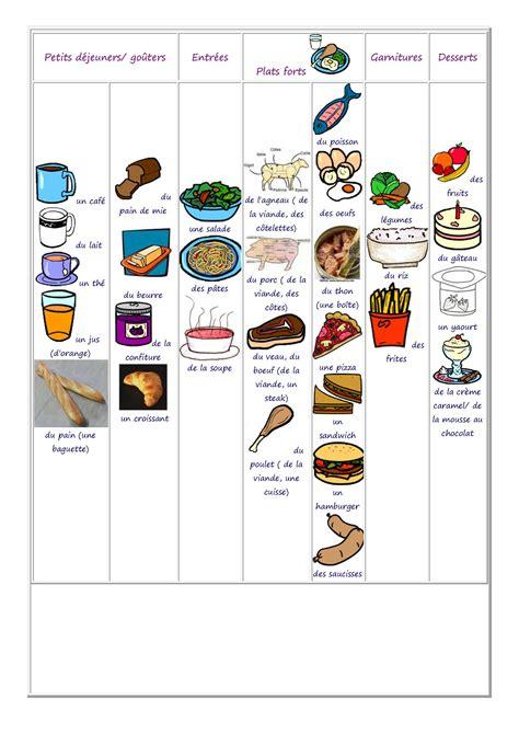 jeux la cuisine de vocabulaire des aliments de la nourriture et de la