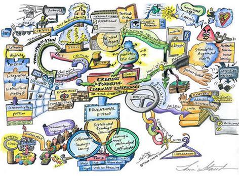 intricate mind map illustrations hongkiat