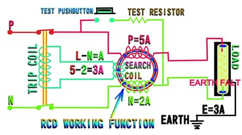 how to work rccb rcb working function rcb circuit diagram animation residual current device