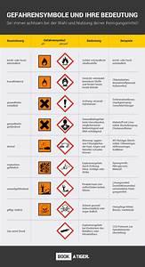 Symbole Und Ihre Bedeutung Liste : reinigungsmittel was bedeuten gefahrensymbole ~ Whattoseeinmadrid.com Haus und Dekorationen