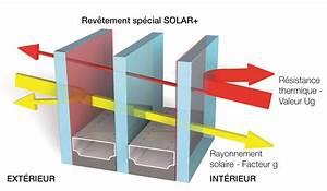Isoler Fenetre Froid : en hiver bien isoler c 39 est important internorm ~ Premium-room.com Idées de Décoration