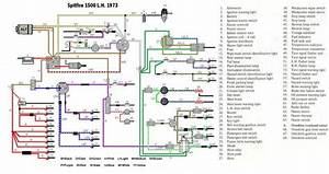 1977 Triumph Spitfire Wiring Diagram