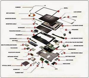Laptop Parts  Exploded View