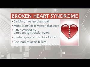 Could broken he... Broken Heart Syndrome