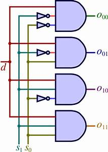 What Is The Difference Between A Multiplexer And
