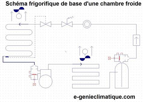 calcul chambre froide schéma frigorifique d une chambre froide bande