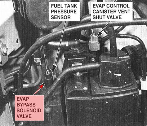 bypass check engine light emissions test need to use the two plugs that are not hooked up purge