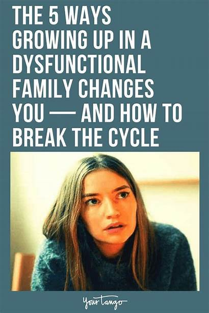 Dysfunctional Roles