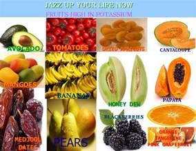 Fruits with High Potassium
