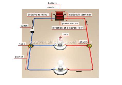 Unit Part Mollie Baxter Physics