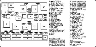 2001 Pontiac Aztek Fuse Box The by I Need A Fuse Diagram For 2001 Pontiac Aztek Fixya