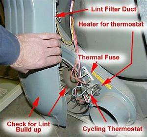 Inglis Dryer Not Heat Questions  U0026 Answers  With Pictures
