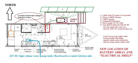 Basic Garage Wiring Diagram Legacy by Tiny House Electrics Doomstead Diner