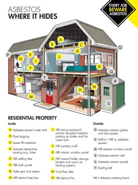 asbestos   home diy tips