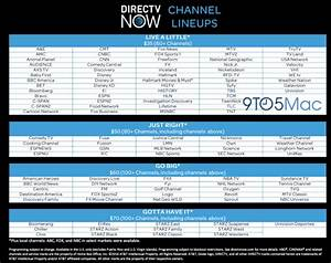 Directv Now Is A Game Changer  At U0026t Reports Service Doing