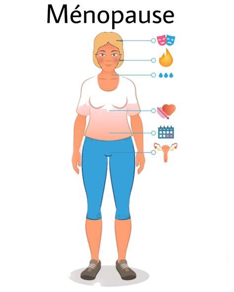 Comment gérer les symptômes de la ménopause