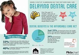 Survey: 1 in 3 Americans have unmet dental needs - DentistryIQ