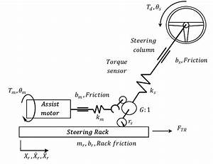 Schematic Diagram Of An Electric Power Steering