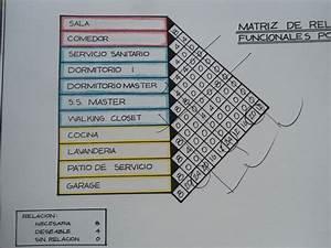 Resultado De Imagen Para Diagrama De Burbuja En Dise U00f1o